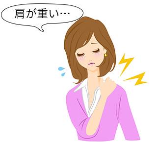 慢性肩・頭痛画像2